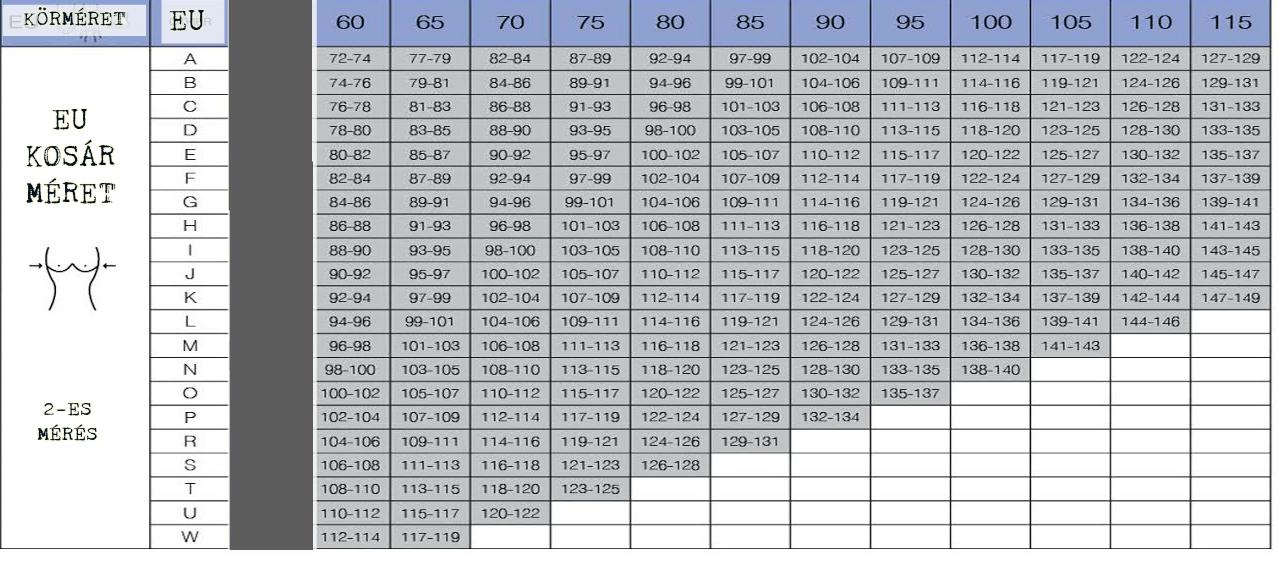 melltartó méret kalkulátor táblázat